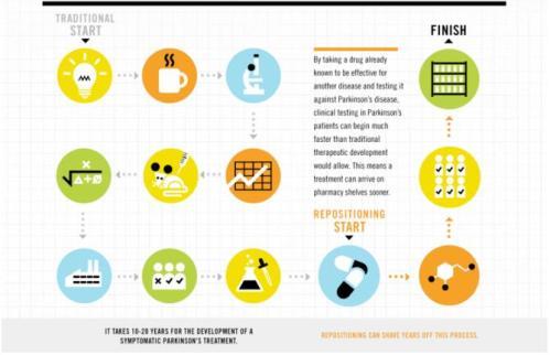 Infografik dari sebuah brand untuk targeted audiens